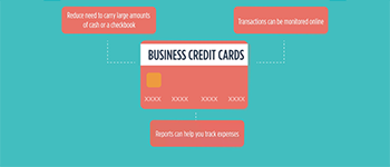 Advantages Of Business Credit Cards For You And Authorized Users