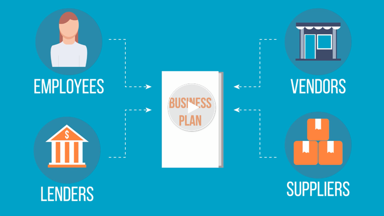 A Business Plan Can Be a Roadmap to Success