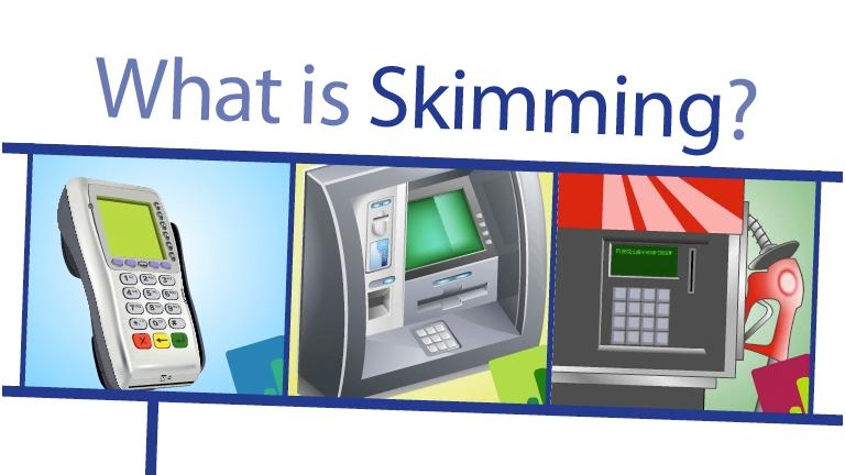 What Is Skimming?