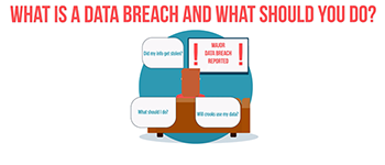 What Is A Data Breach And What Should You Do?
