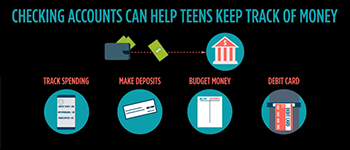 Checking Accounts Can Help Teens Keep Track Of Money