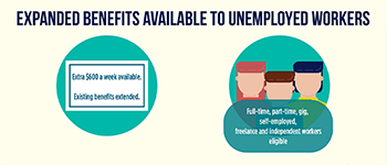 Unemployed Workers Now Qualify For New Benefits