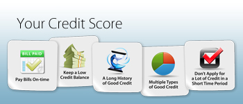 Your Credit Score Matters