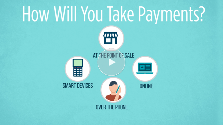 Things To Think About When Accepting Card Payments For Your Products Or Services