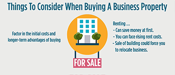 When Is The Right Time To Buy A Business Property?