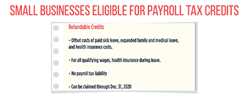 Families First Coronavirus Response Act: Employer Paid Leave Requirements