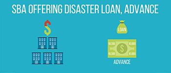 Economic Injury Disaster Loans (EIDL)