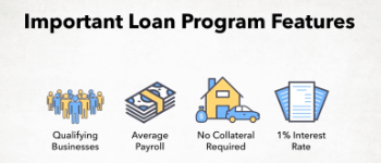 Paycheck Protection Program Overview