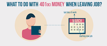Things To Think About When You Leave Your Job With Money Invested In A 401(k)