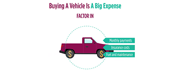 Tips To Help Save You Money When Buying A New Vehicle