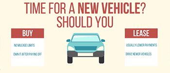 Need A New Vehicle? Should You Buy Or Lease?