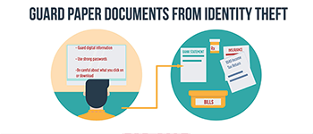 Protect Important Paper Documents To Keep Safe From Identity Theft