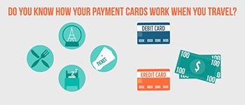 Do You Know How Your Payment Cards Work When You Travel?
