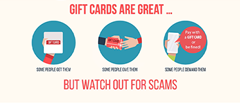 Protect Yourself From Becoming A Victim Of Gift Card Scams