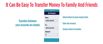 It Can Be Easy To Transfer Money To Family And Friends