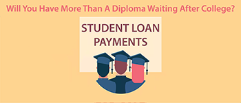 Do You Know When You Need To Start Repaying Your Student Loans?