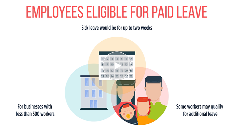 You Might Be Eligible For Paid Sick Leave Or Expanded Family And Medical Leave