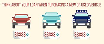 Think About Your Loan When Purchasing A New Or Used Vehicle