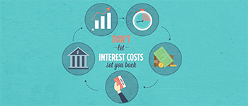 Don't Let Credit Card Interest Cost You Money